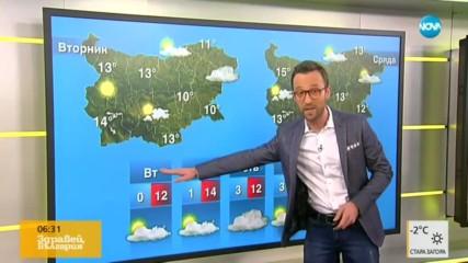 Прогноза за времето (18.02.2019 - сутрешна)
