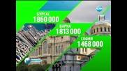 Три български града са сред 100-те най-посещавани в света