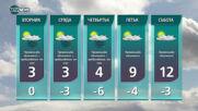 Прогноза за времето на NOVA NEWS (21.03.2021 - 22:00)