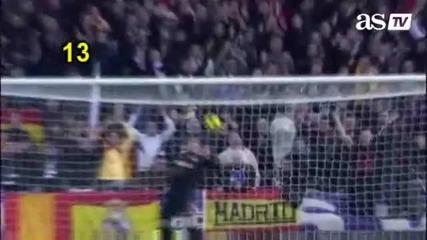 топ 40 голове на кристиaно роналдо-за 2011