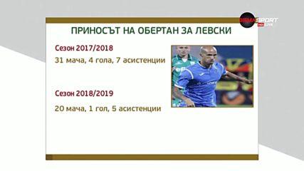 Статистиката на Габриел Обертан в Левски