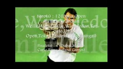 Federer(2000 - 2006)