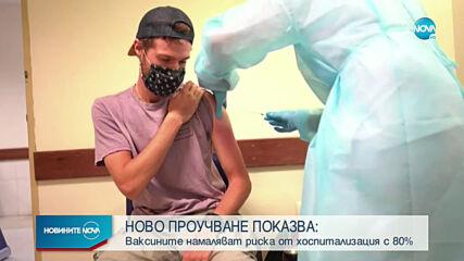 НОВО ПРОУЧВАНЕ: Ваксините намаляват риска от хоспитализация с 80%