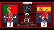 Португалия 3-3 Испания. Голове и най-добри моменти