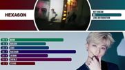 Nct Dream - Go Line Distribution Color Coded