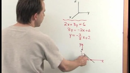 10.surface.integrals