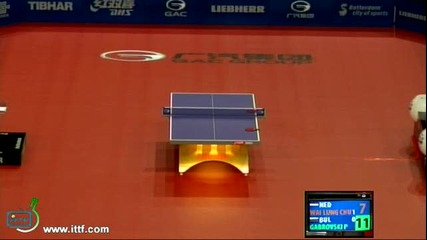 Chung Wai Lung Ned vs Gabrovski Petko Bul