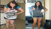Real Girl Thinspo - Thinspo Diet Plan