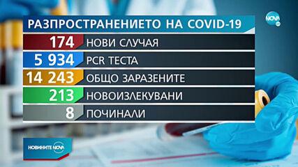 Проф. Костадин Ангелов: Нямаме намерение да затваряме градове и да връщаме КПП-тата
