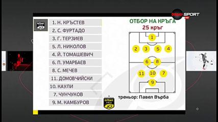 efbet Лига: Идеалният отбор на 25-ия кръг