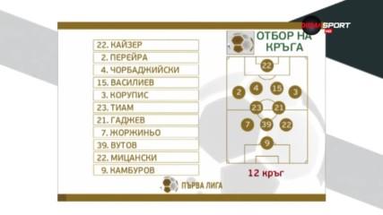 Идеалните 11 на 12-ия кръг в Първа лига