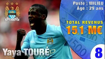 Топ 10 Най- Добре Платените Футболисти 2011-2012