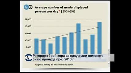 Рекорден брой хора напуснали домовете си под принуда само за 6 месеца през 2013 г.