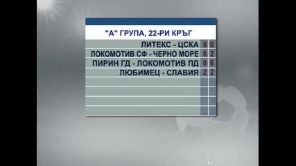 """""""Литекс"""" и ЦСКА завършиха 0:0"""