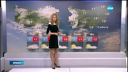 Прогноза за времето (26.02.2015 - централна)