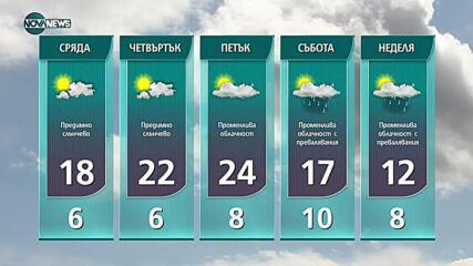 Прогноза за времето на NOVA NEWS (19.10.2021 – 10:00)