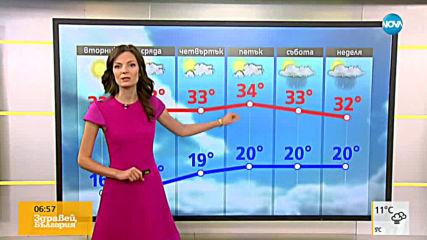 Прогноза за времето (20.08.2019 - сутрешна)