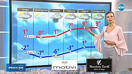 Прогноза за времето (18.12.2018 - централна емисия)
