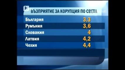 България номер 1 най корумпираната страна в Ес