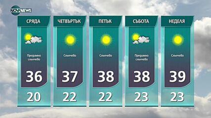 Прогноза за времето на NOVA NEWS (27.07.2021 – 13:00)