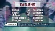 204 нови случая на COVID-19 и 16 жертви на заразата за денонощие