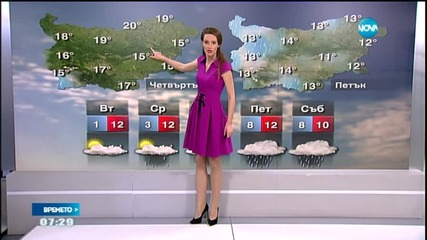 Прогноза за времето (24.03.2015 - сутрешна)