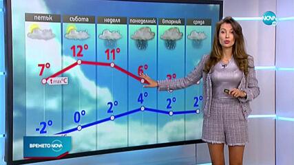 Прогноза за времето (26.11.2020 - централна емисия)