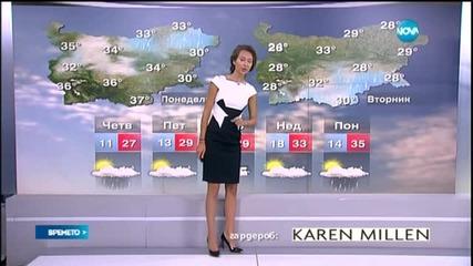 Прогноза за времето (10.06.2015 - централна)