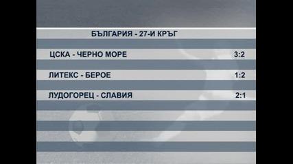 """ЦСКА победи с 3:2 """"Черно море"""" в мач от 27-и кръг на """"А"""" група."""