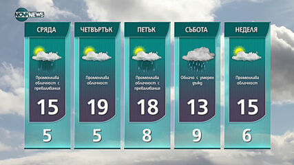 Прогноза за времето на NOVA NEWS (20.04.2021 - 14:00)