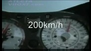 412kmh (252mph) Suzuki Hayabusa Turbo - Highspeed Най Бьрзият мотор в света