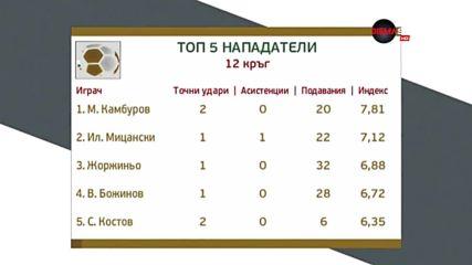 Кои са топ стрелците на 12-ия кръг в Първа лига?