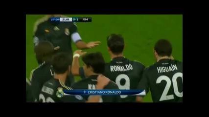 Cristiano Ronaldo vs Zurich Away By Me