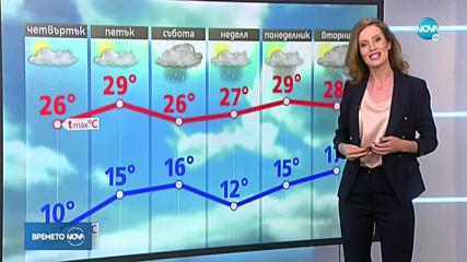 Прогноза за времето (03.06.2020 - централна емисия)