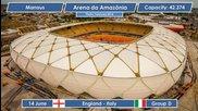 Световното Първенство По Футбол - Бразилия 2014 + Пълна Програма На Мачовете