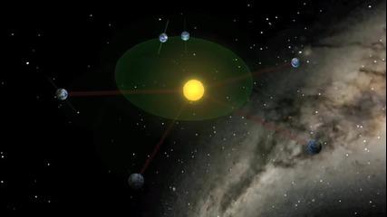 Земята и сложното й движение около Слънцето