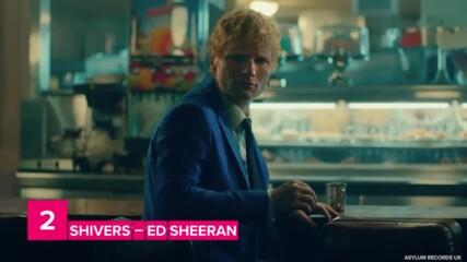 Новата музика тази седмица: В очакване на албума на Ед Шийрън