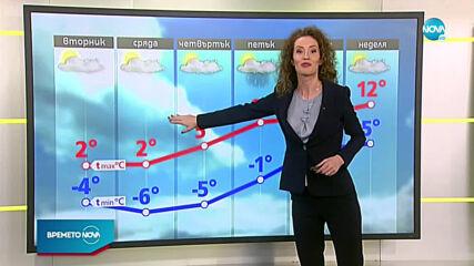 Прогноза за времето (01.12.2020 - сутрешна)