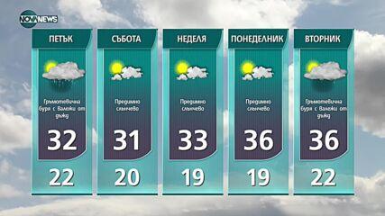 Прогноза за времето на NOVA NEWS (05.08.2021 – 14:00)