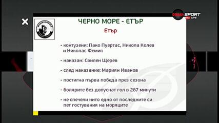 Черно море ще търси задължителна победа срещу вдъхновения Етър