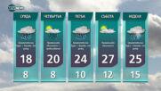 Прогноза за времето на NOVA NEWS (27.04.2021 - 10:00)