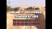 Топ 10 най - горещите места на земята