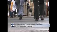 Безработицата в България е намаляла до 10,8%