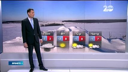 Прогноза за времето (11.01.2015 - сутрешна)