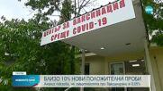 Само 26% от COVID леглата в София са свободни