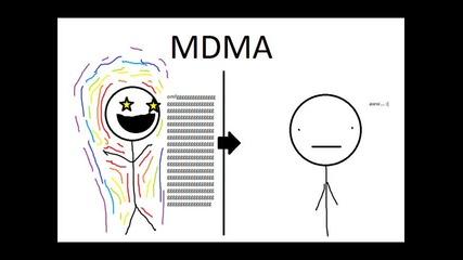 Freza & Dj Flash - Happy Mdma