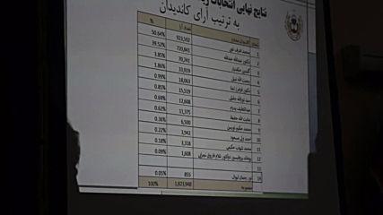 Afghanistan: Ashraf Ghani declared winner of presidential elections