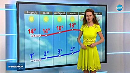 Прогноза за времето (07.04.2020 - обедна емисия)