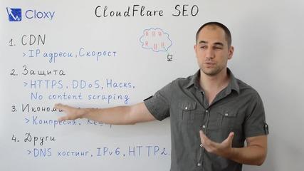 Пречи ли Cloudflare на Seo оптимизацията или точно обратното?