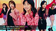 Twice Dance Music Videos April 2019